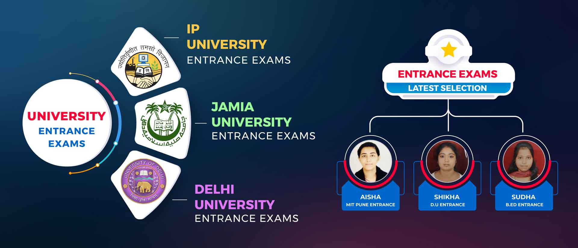 SSC COACHING IN ASHRAM | SSC COACHING IN SOUTH EX | SSC COACHING IN LAJPAT NAGAR | SSC COACHING IN SARITA VIHAR | SSC COACHING IN jangpura | SSC COACHING IN east of kailash | SSC COACHING IN kalkaji.